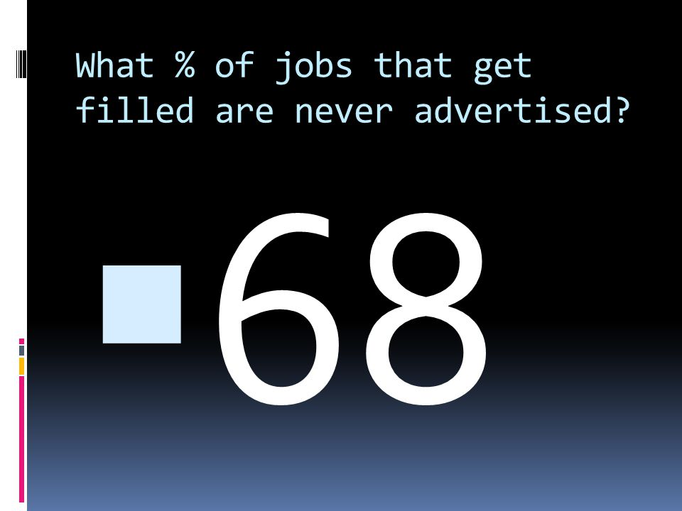 What % of jobs that get filled are never advertised?  68 %