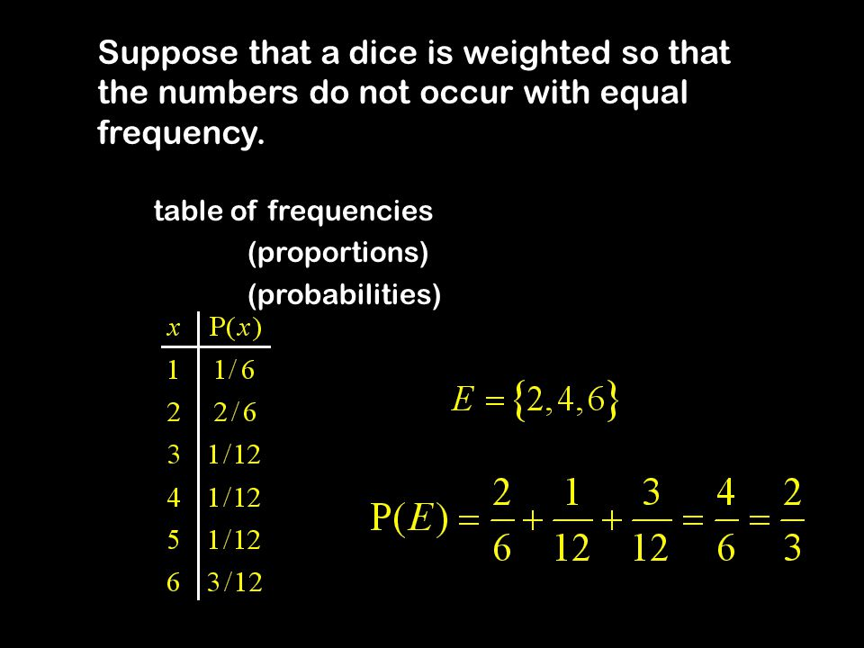 Suppose that a dice is weighted so that the numbers do not occur with equal frequency.