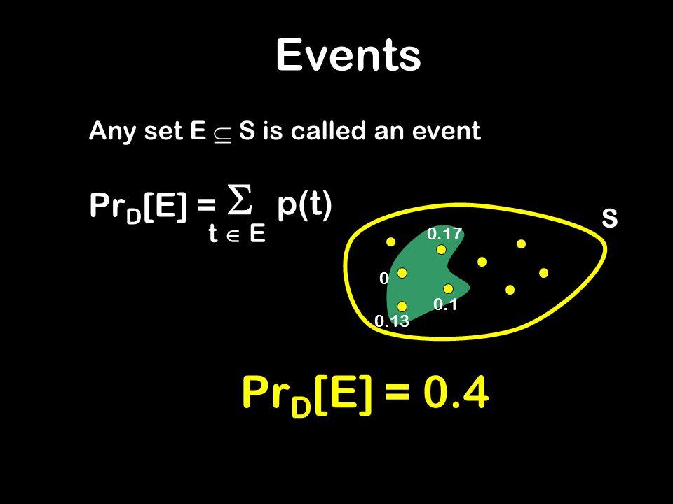 Events Any set E  S is called an event  p(t) t  E Pr D [E] = S 0.17 0.1 0.13 0 Pr D [E] = 0.4