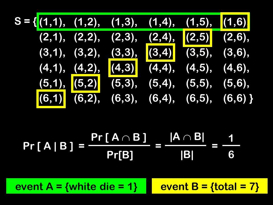 (1,1), (1,2), (1,3), (1,4), (1,5), (1,6), (2,1), (2,2), (2,3), (2,4), (2,5), (2,6), (3,1), (3,2), (3,3), (3,4), (3,5), (3,6), (4,1), (4,2), (4,3), (4,4), (4,5), (4,6), (5,1), (5,2), (5,3), (5,4), (5,5), (5,6), (6,1), (6,2), (6,3), (6,4), (6,5), (6,6) } S = { |B| Pr[B] 6 |A  B| =Pr [ A | B ] Pr [ A  B ] 1 == event A = {white die = 1}event B = {total = 7}