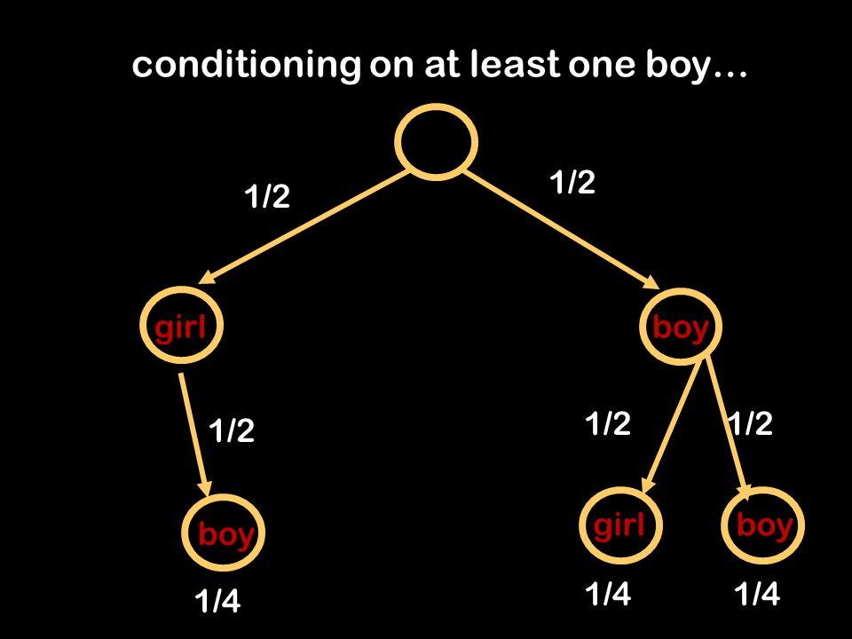 1/2 boygirl 1/2 boy girl 1/4 conditioning on at least one boy…