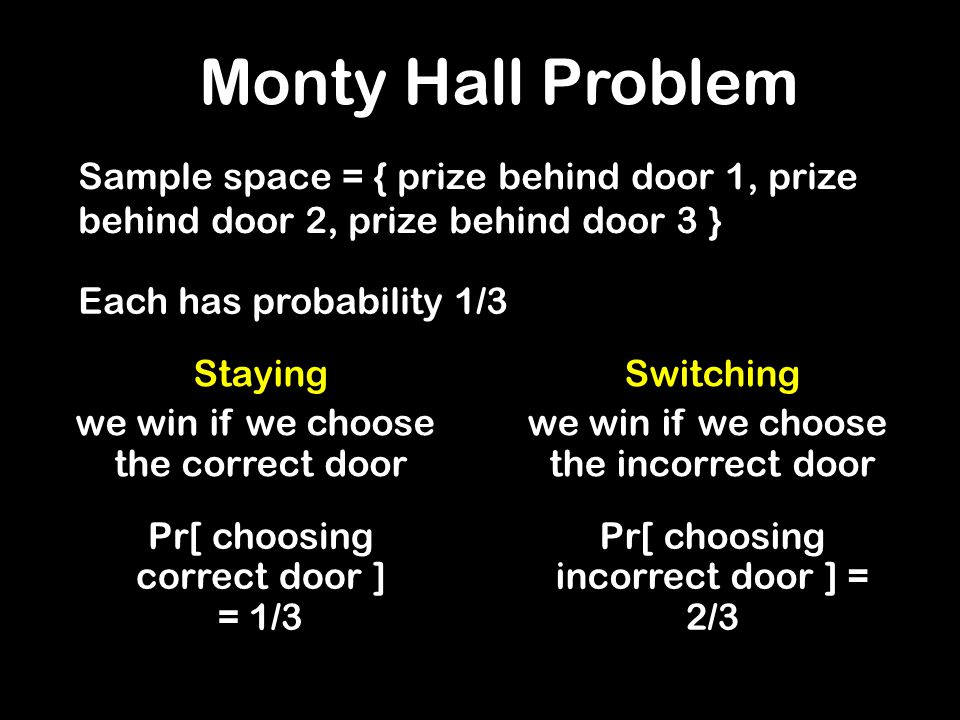 Staying we win if we choose the correct door Switching we win if we choose the incorrect door Pr[ choosing correct door ] = 1/3 Pr[ choosing incorrect door ] = 2/3 Monty Hall Problem Sample space = { prize behind door 1, prize behind door 2, prize behind door 3 } Each has probability 1/3