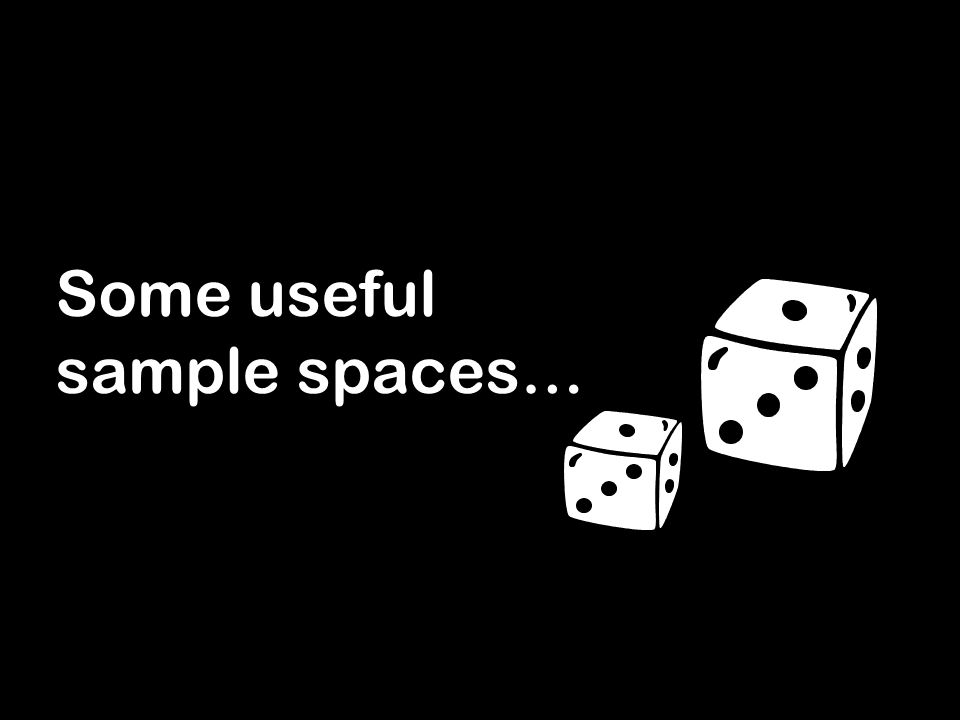 Some useful sample spaces…