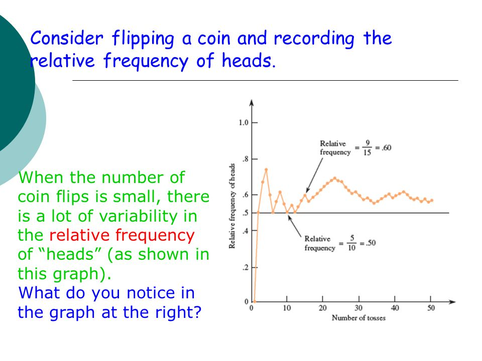 Consider flipping a coin and recording the relative frequency of heads.