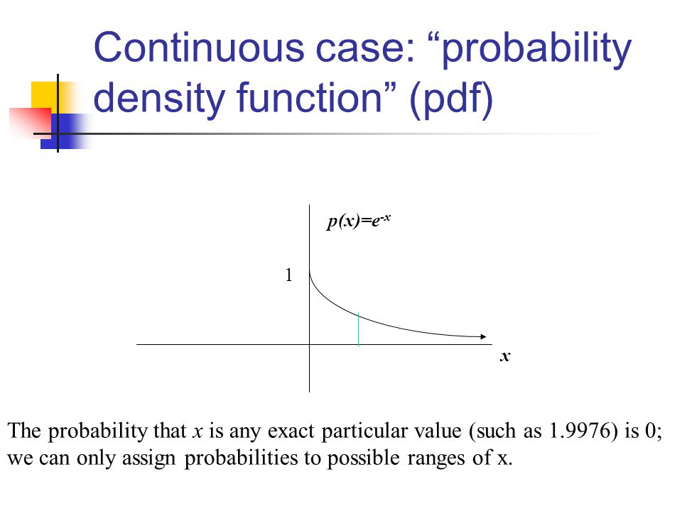 Continuous case: probability density function (pdf) x p(x)=e -x 1 The probability that x is any exact particular value (such as 1.9976) is 0; we can only assign probabilities to possible ranges of x.