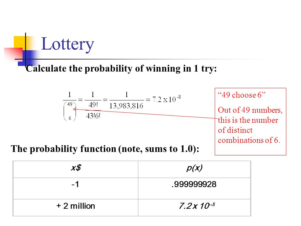 Lottery x$p(x).999999928 + 2 million7.2 x 10 --8 Calculate the probability of winning in 1 try: The probability function (note, sums to 1.0): 49 choose 6 Out of 49 numbers, this is the number of distinct combinations of 6.