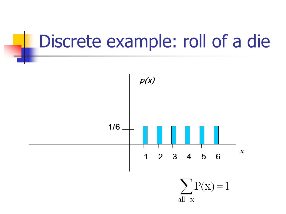 Discrete example: roll of a die x p(x) 1/6 145623