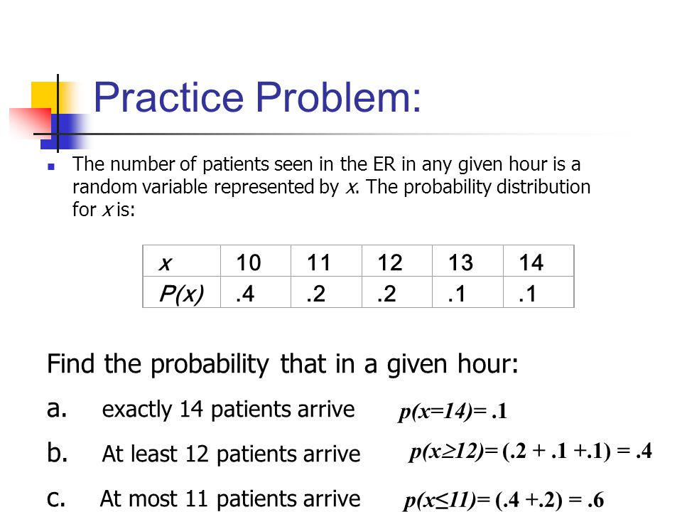 Practice Problem: The number of patients seen in the ER in any given hour is a random variable represented by x.