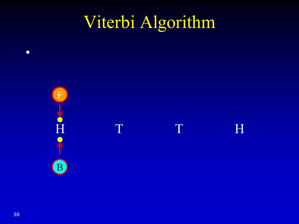 31 Viterbi Algorithm Observe: HTTHHHT Initiation Recursion Max instead of +, keep track path