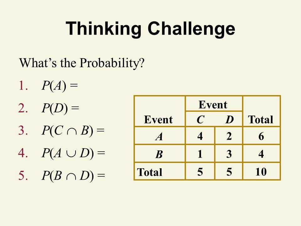 Thinking Challenge 1. P(A) = 2. P(D) = 3. P(C  B) = 4.