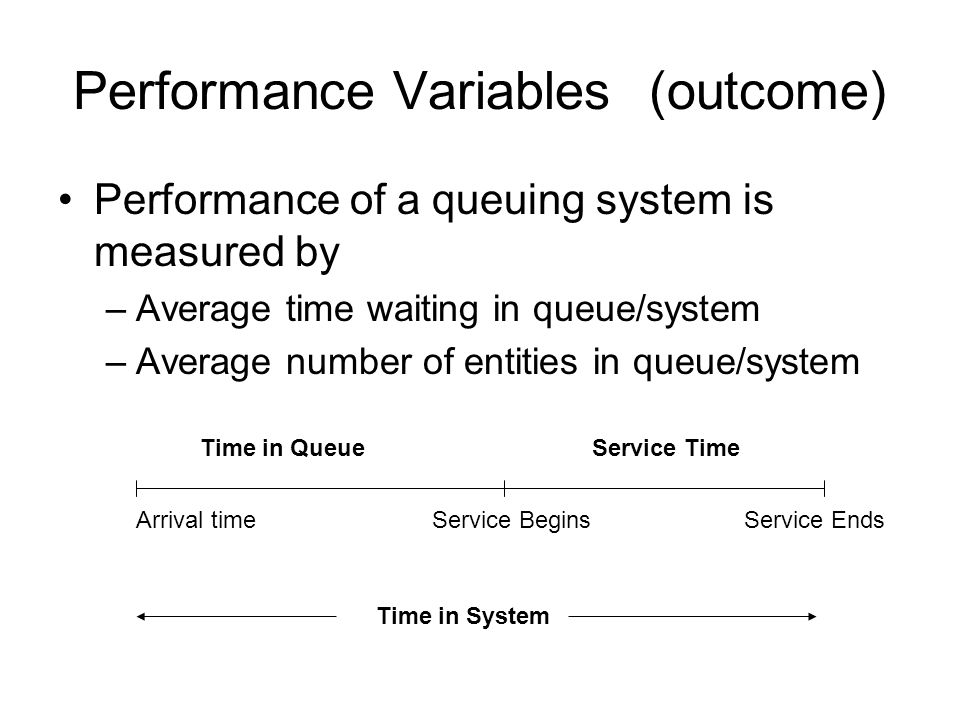 Performance Variables(outcome) Performance of a queuing system is measured by –Average time waiting in queue/system –Average number of entities in que