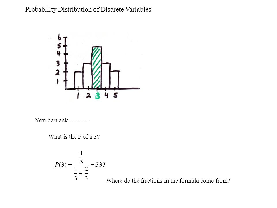 Probability Distribution of Discrete Variables You can ask……….