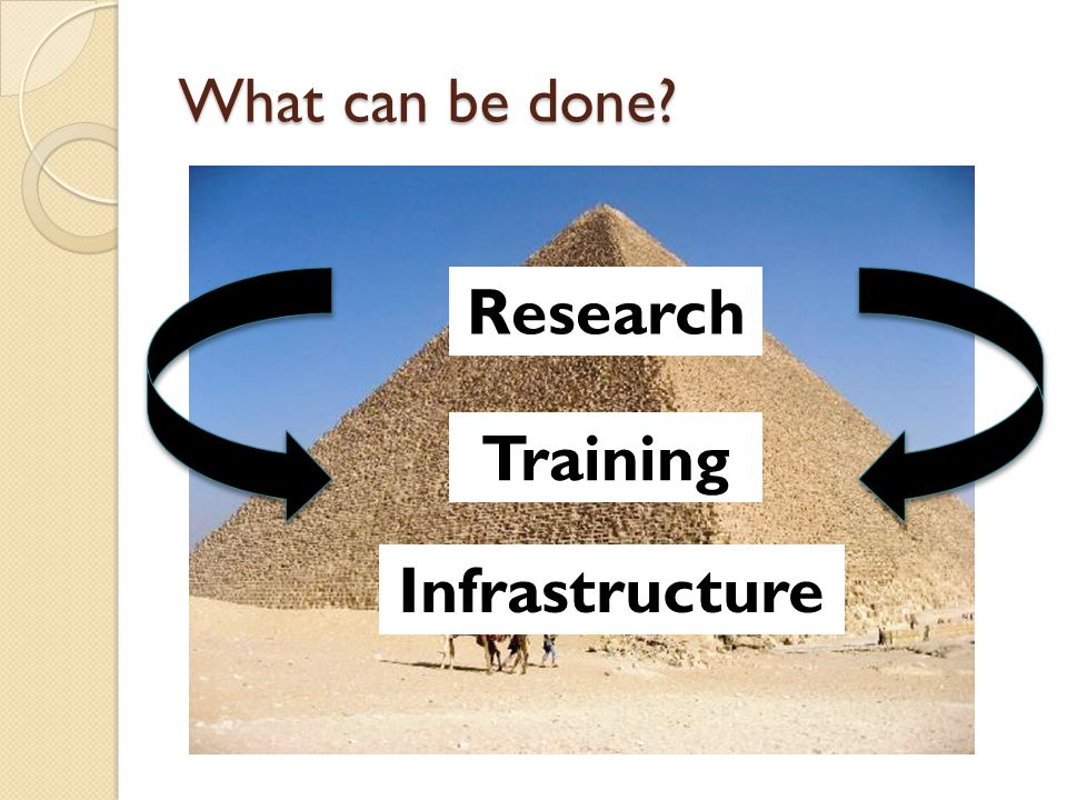 What can be done Infrastructure Training Research