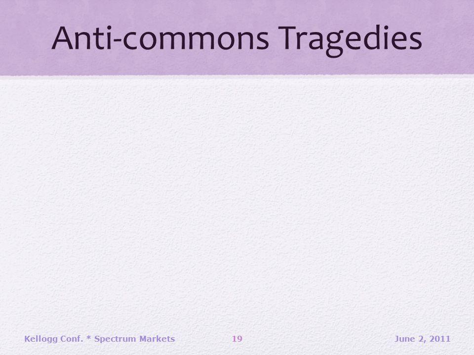 Anti-commons Tragedies June 2, 2011Kellogg Conf. * Spectrum Markets19