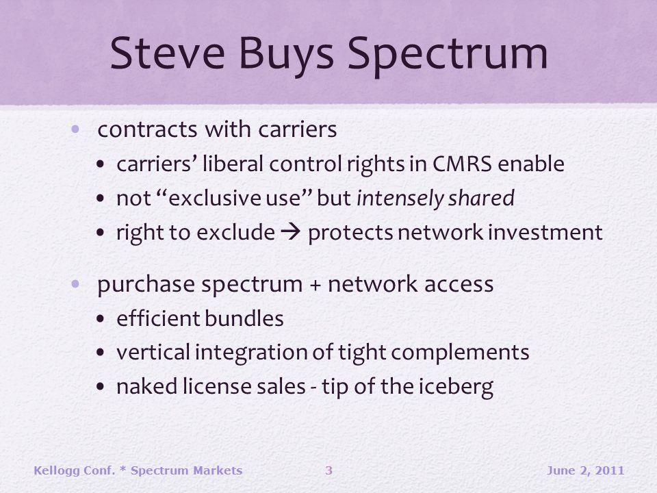 Spectrum Secondary Markets Nascent.