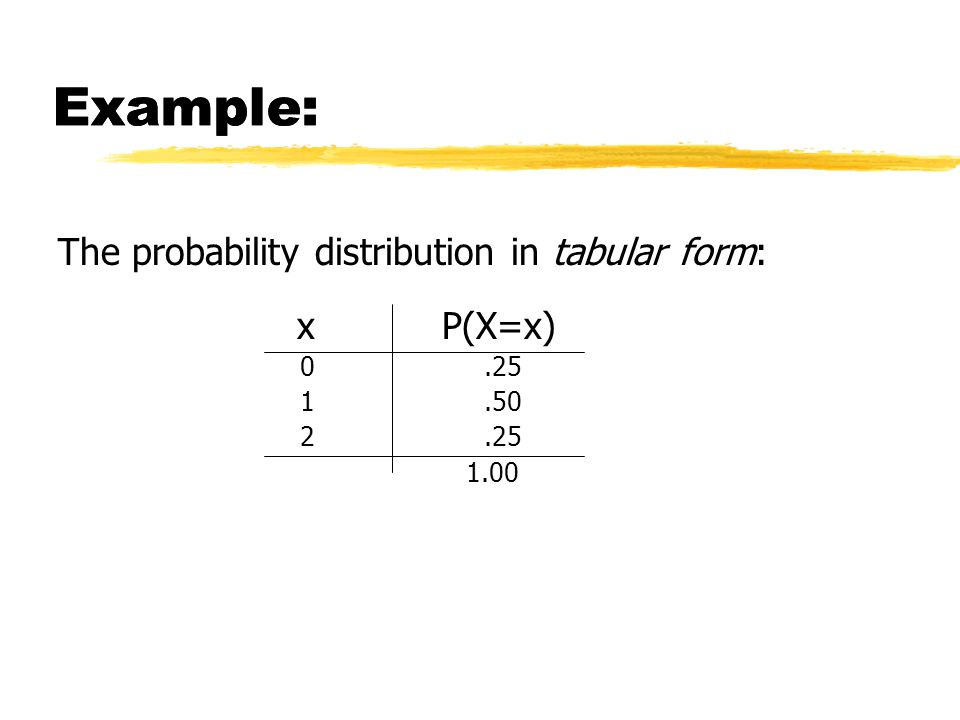 Example: The probability distribution in tabular form: xP(X=x) 0.25 1.50 2.25 1.00