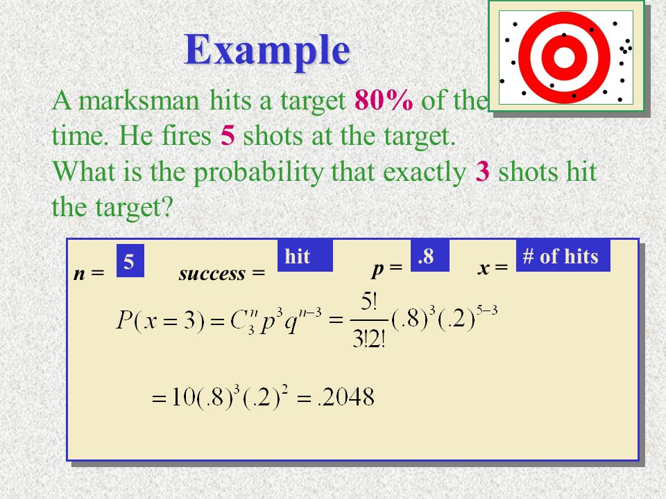 n = p =x = success =Example A marksman hits a target 80% of the time. He fires 5 shots at the target. What is the probability that exactly 3 shots hit