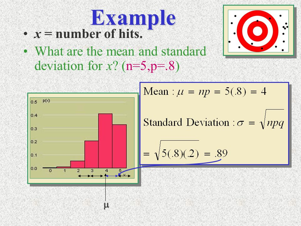 Example x = number of hits. What are the mean and standard deviation for x? (n=5,p=.8) 