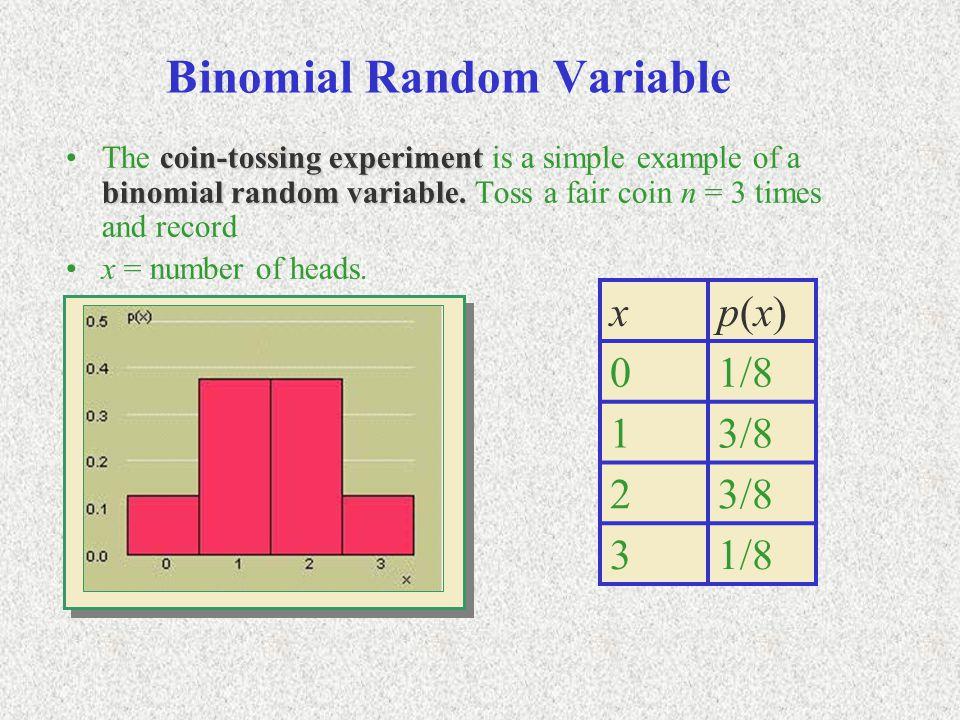 Binomial Random Variable coin-tossing experiment binomial random variable.The coin-tossing experiment is a simple example of a binomial random variabl