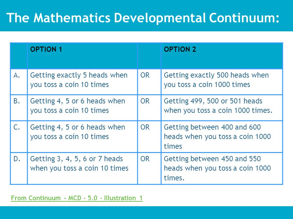 From Continuum – MCD - 5.0 - Illustration 1 OPTION 1OPTION 2 A.