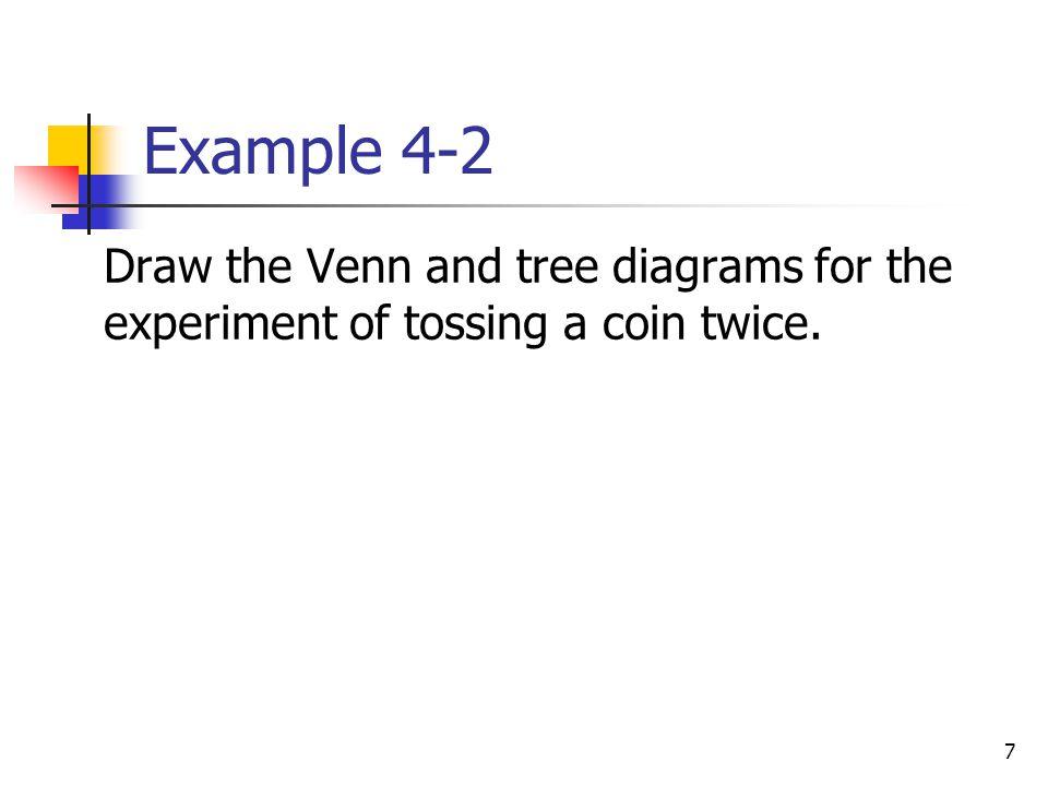 18 Figure 4.4 Venn diagram for event A.