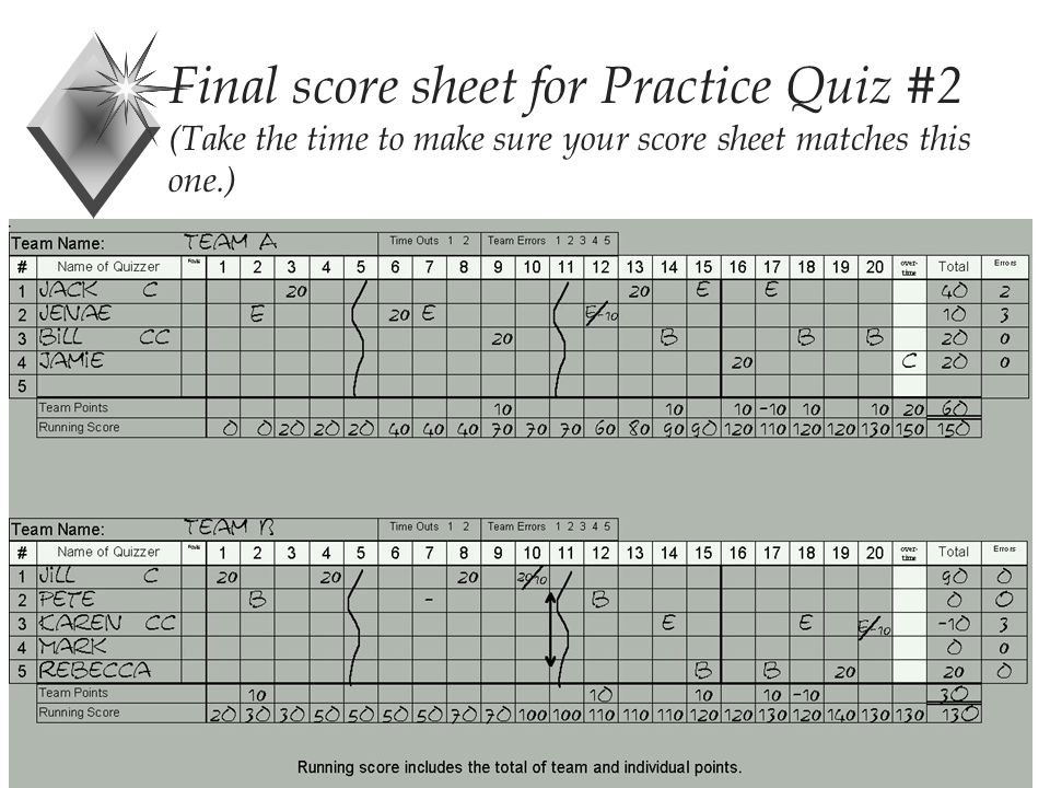 Final score sheet for Practice Quiz #2 (Take the time to make sure your score sheet matches this one.)