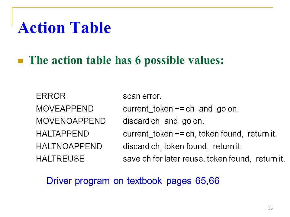 16 Action Table The action table has 6 possible values: ERROR MOVEAPPEND MOVENOAPPEND HALTAPPEND HALTNOAPPEND HALTREUSE scan error.