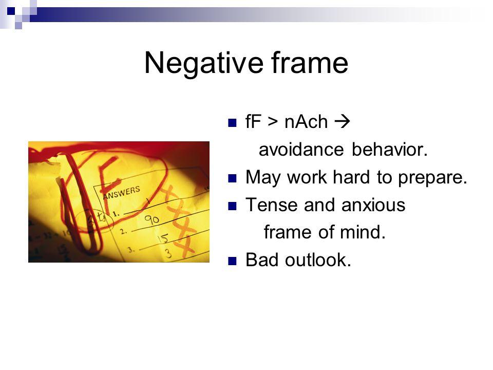 Negative frame fF > nAch  avoidance behavior. May work hard to prepare.