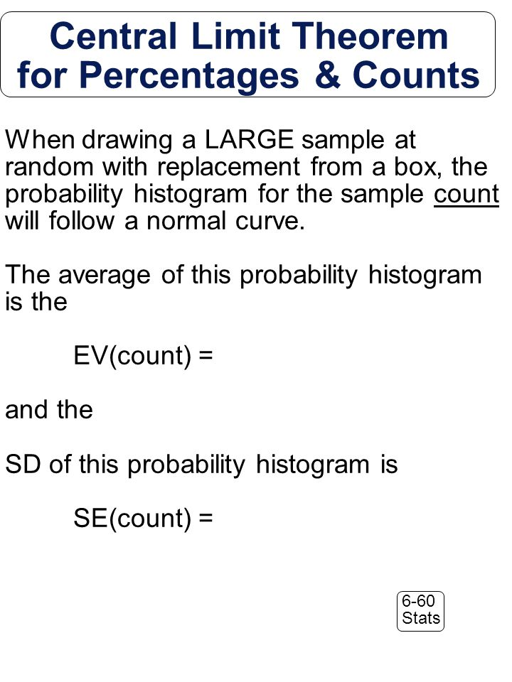6-60 Stats Central Limit Theorem for Percentages & Counts When drawing a LARGE sample at random with replacement from a box, the probability histogram for the sample count will follow a normal curve.