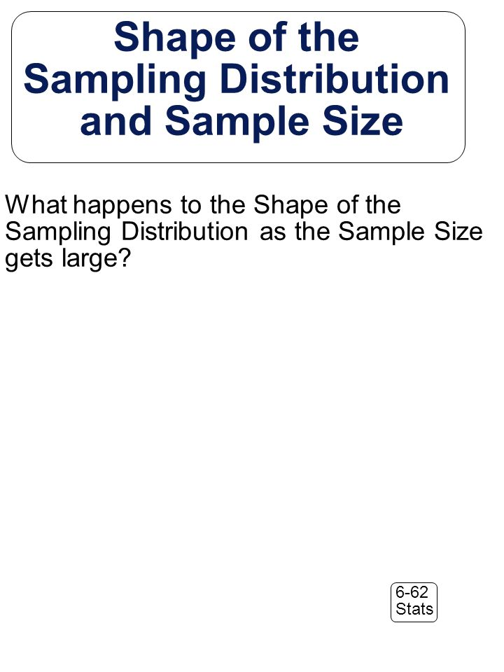 6-62 Stats Shape of the Sampling Distribution and Sample Size What happens to the Shape of the Sampling Distribution as the Sample Size gets large