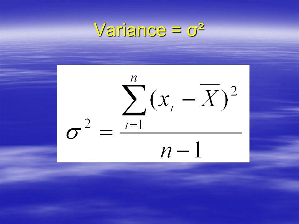 Variance = σ²