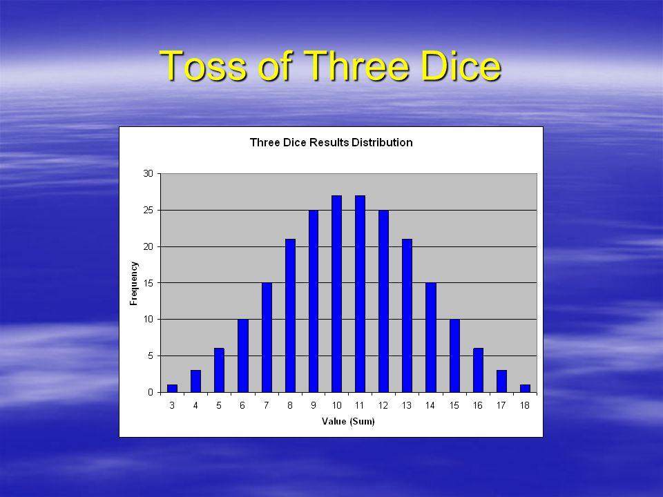Toss of Three Dice
