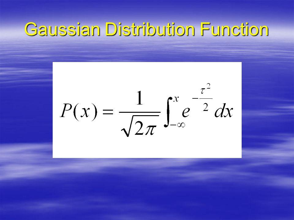 Gaussian Distribution Function