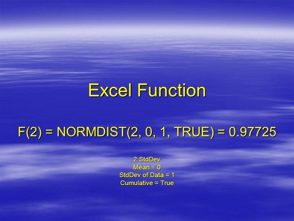 Excel Function F(2) = NORMDIST(2, 0, 1, TRUE) = 0.97725 2 StdDev Mean = 0 StdDev of Data = 1 Cumulative = True