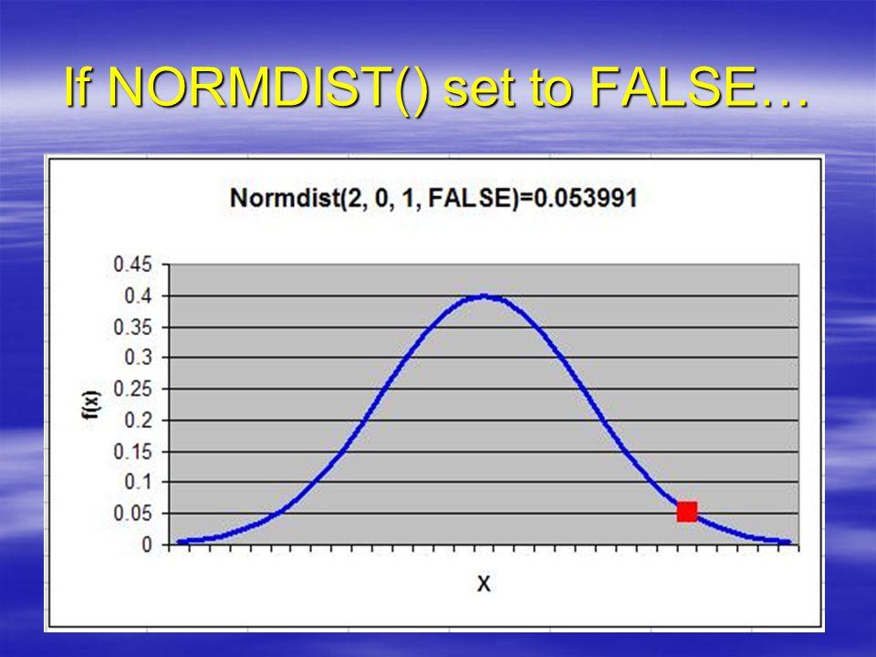 If NORMDIST() set to FALSE…
