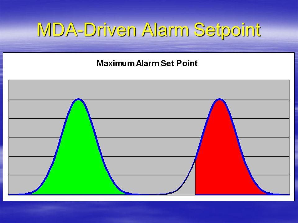 MDA-Driven Alarm Setpoint