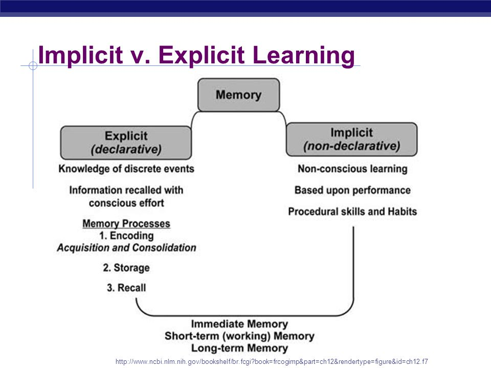 Explicit & Implicit Memory Tests Look at the following words.