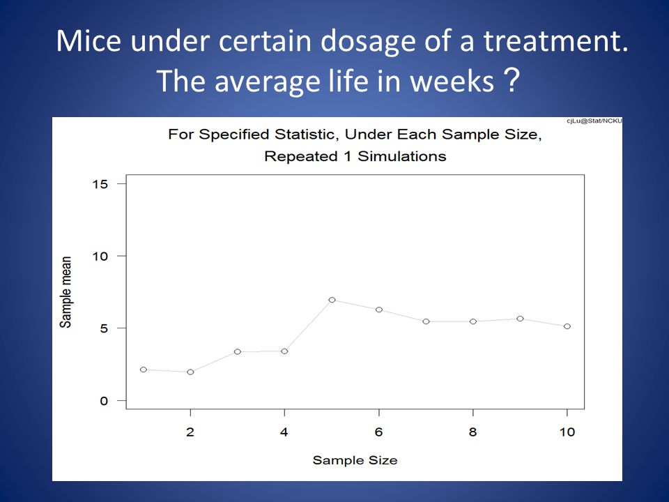 Mice under certain dosage of a treatment. The average life in weeks ?