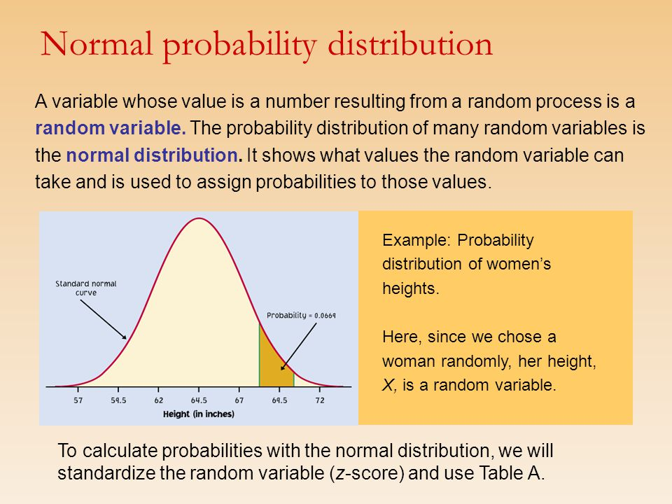 A variable whose value is a number resulting from a random process is a random variable.