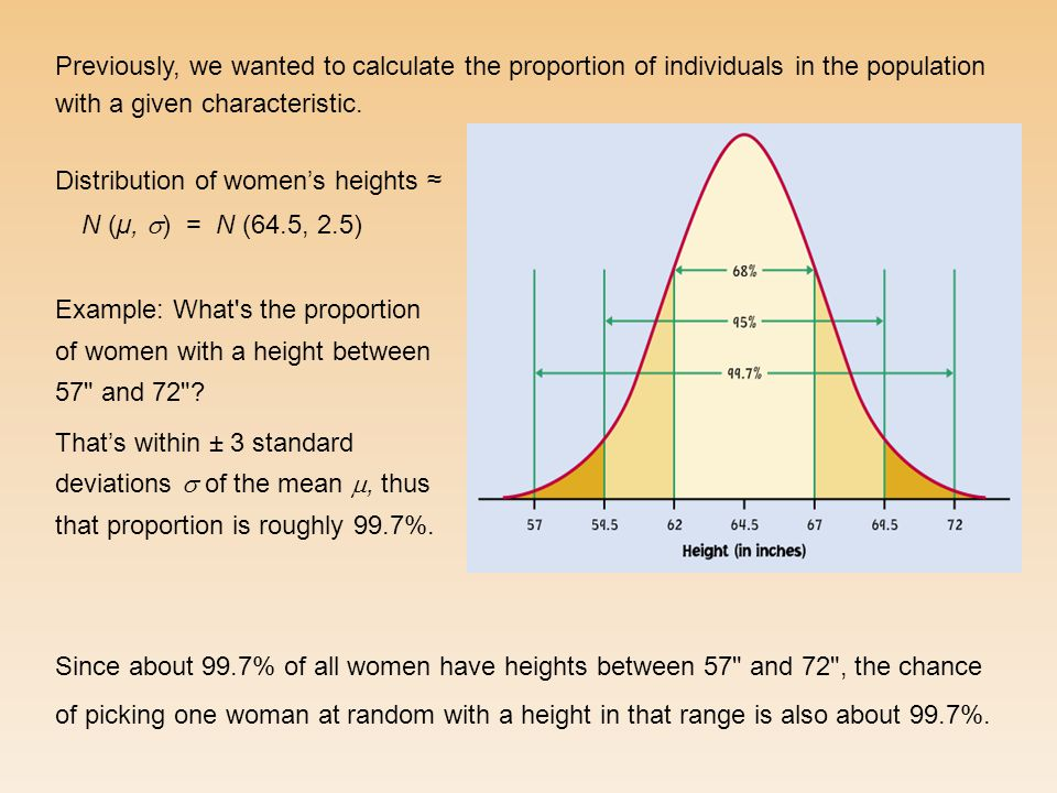 Previously, we wanted to calculate the proportion of individuals in the population with a given characteristic.