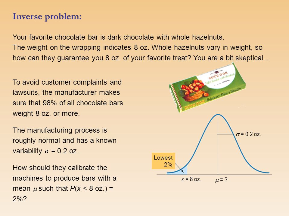 Inverse problem: Your favorite chocolate bar is dark chocolate with whole hazelnuts.