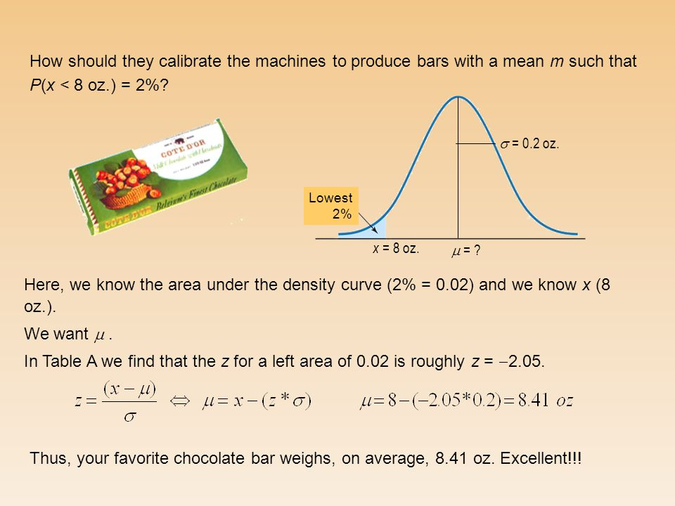 How should they calibrate the machines to produce bars with a mean m such that P(x < 8 oz.) = 2%? Here, we know the area under the density curve (2% =