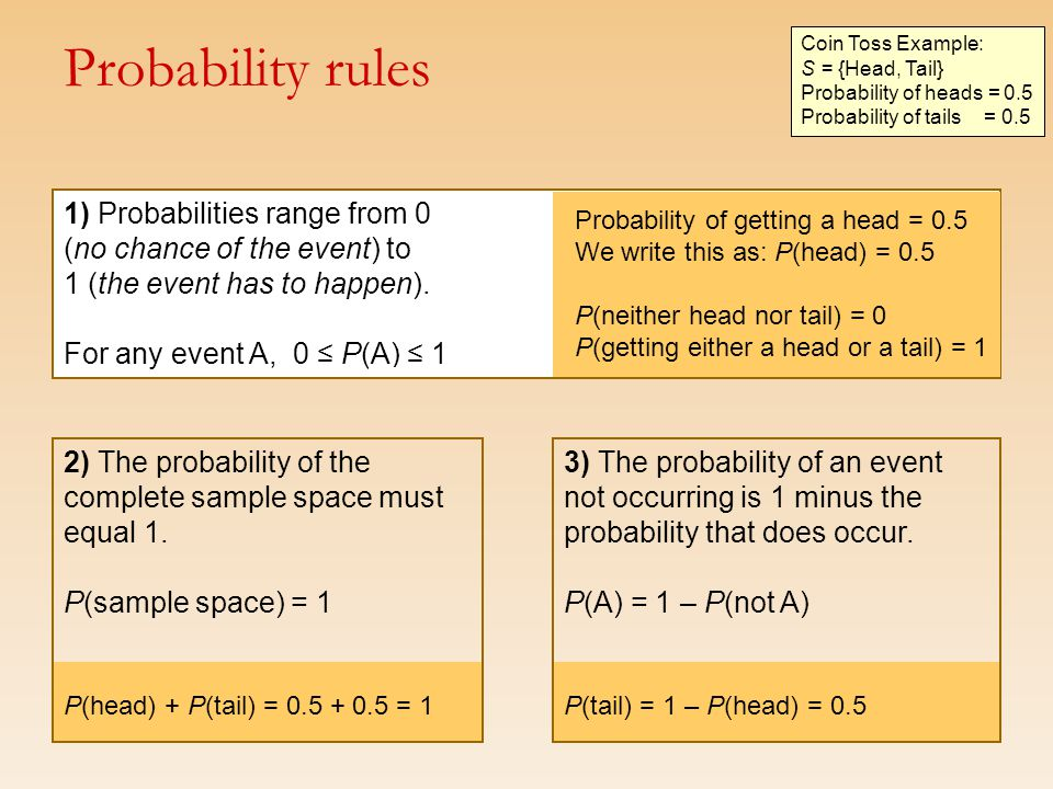 Coin Toss Example: S = {Head, Tail} Probability of heads = 0.5 Probability of tails = 0.5 1) Probabilities range from 0 (no chance of the event) to 1 (the event has to happen).