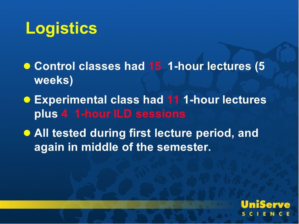 Logistics Control classes had 15 1-hour lectures (5 weeks) Experimental class had 11 1-hour lectures plus 4 1-hour ILD sessions All tested during first lecture period, and again in middle of the semester.