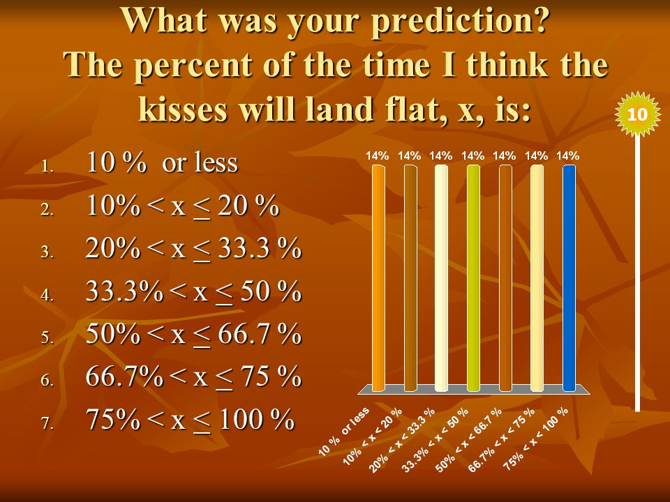 What was your prediction. The percent of the time I think the kisses will land flat, x, is: 10 1.