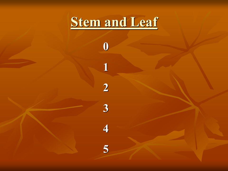 Stem and Leaf Stem and Leaf012345