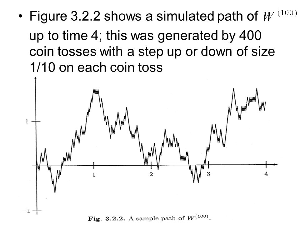 Figure 3.2.2 shows a simulated path of up to time 4; this was generated by 400 coin tosses with a step up or down of size 1/10 on each coin toss