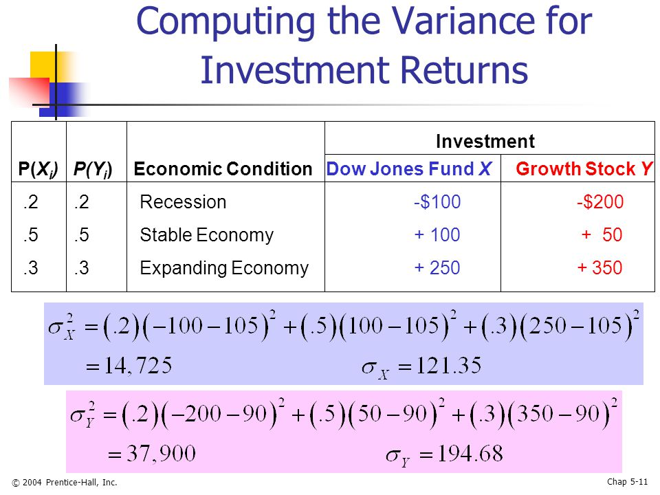 © 2004 Prentice-Hall, Inc. Chap 5-11 Computing the Variance for Investment Returns P(X i ) P(Y i ) Economic Condition Dow Jones Fund X Growth Stock Y.