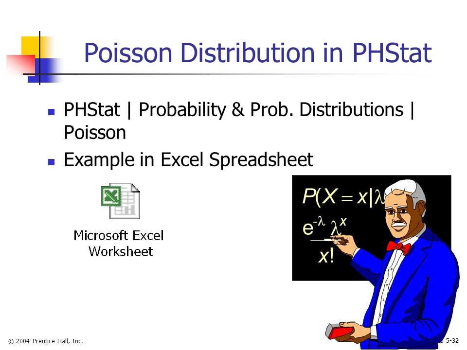 © 2004 Prentice-Hall, Inc. Chap 5-32 Poisson Distribution in PHStat PHStat | Probability & Prob. Distributions | Poisson Example in Excel Spreadsheet
