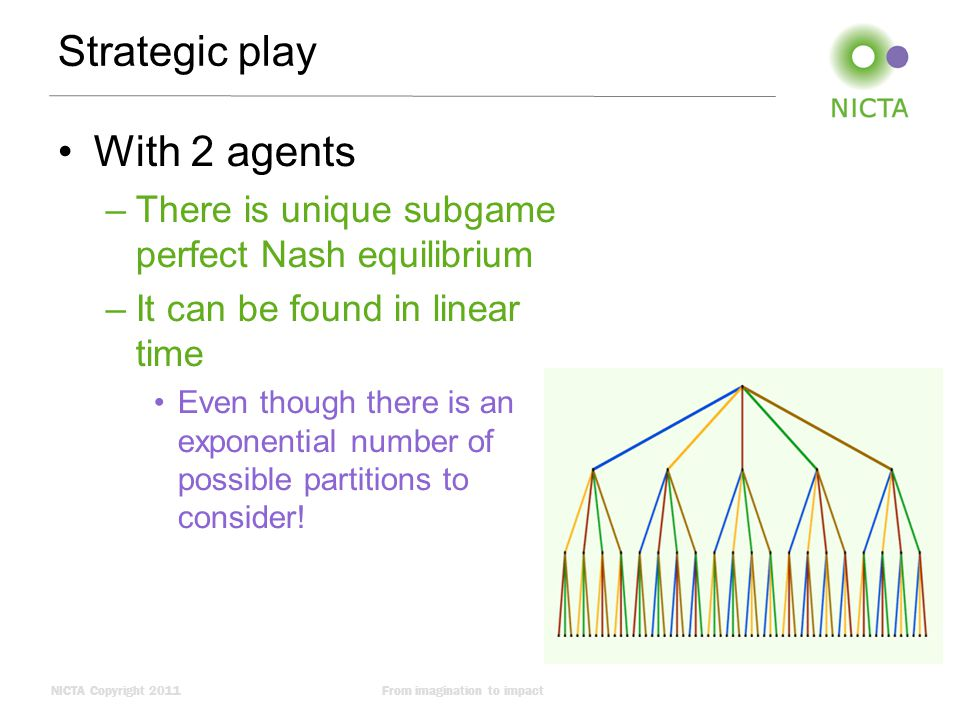 NICTA Copyright 2011From imagination to impact Strategic play With 2 agents –There is unique subgame perfect Nash equilibrium –It can be found in linear time Even though there is an exponential number of possible partitions to consider!